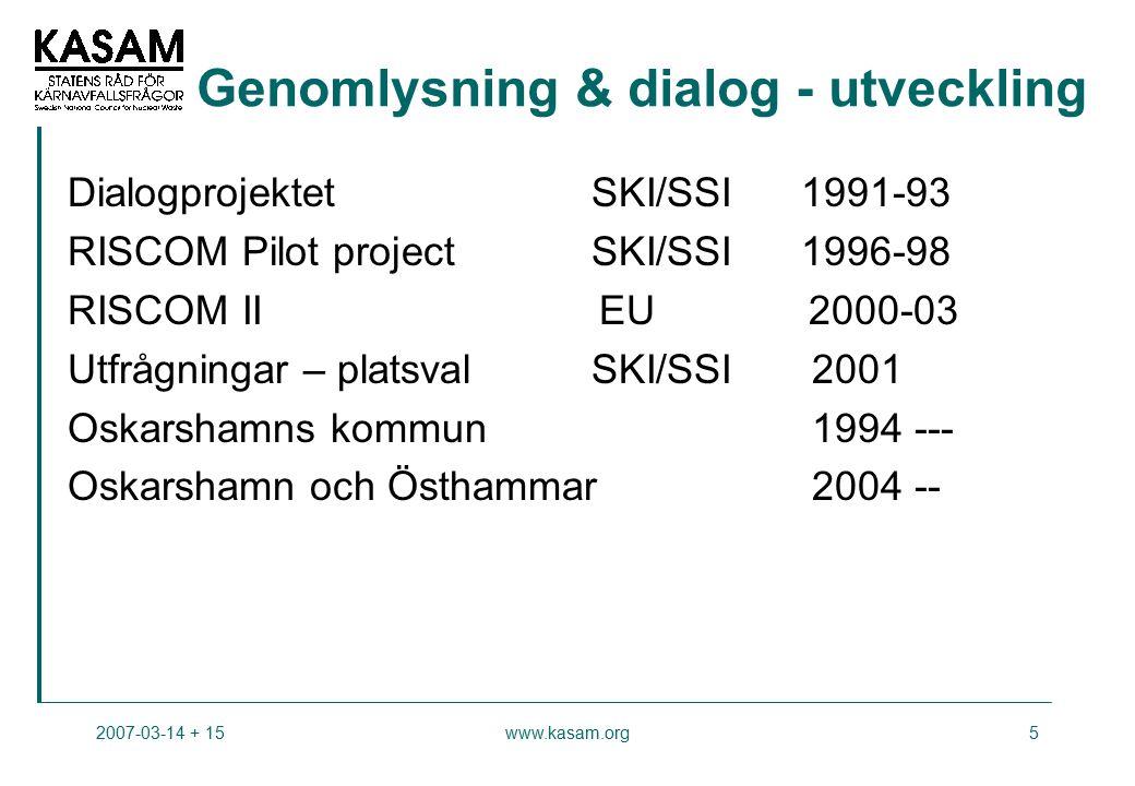 2007-03-14 + 15www.kasam.org5 DialogprojektetSKI/SSI 1991-93 RISCOM Pilot project SKI/SSI 1996-98 RISCOM II EU 2000-03 Utfrågningar – platsval SKI/SSI 2001 Oskarshamns kommun 1994 --- Oskarshamn och Östhammar 2004 -- Genomlysning & dialog - utveckling