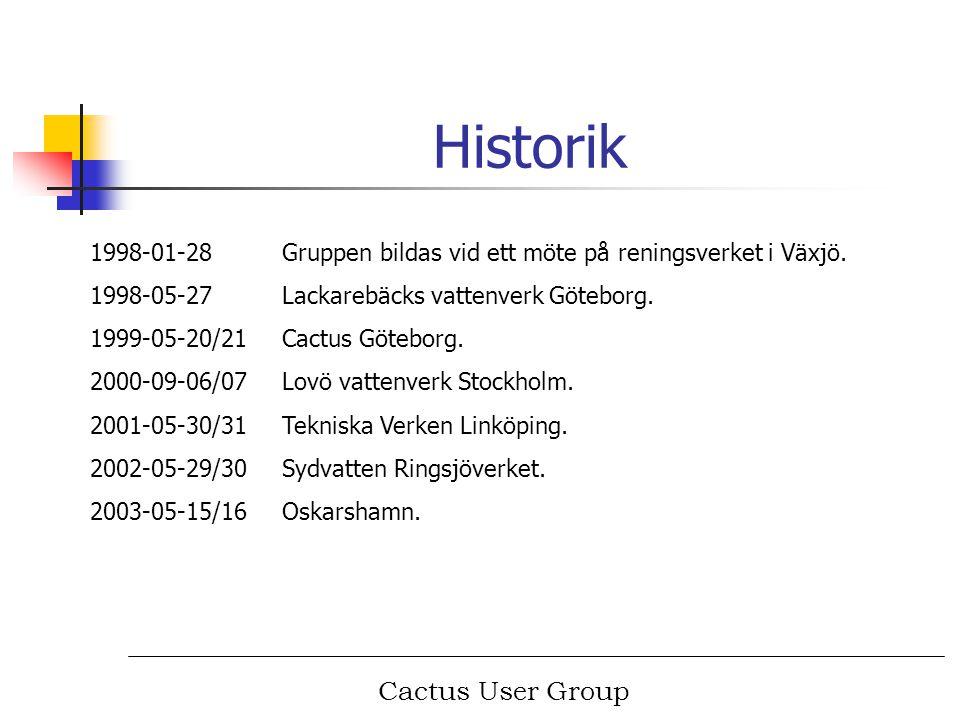 Cactus User Group Historik 1998-01-28 Gruppen bildas vid ett möte på reningsverket i Växjö. 1998-05-27 Lackarebäcks vattenverk Göteborg. 1999-05-20/21
