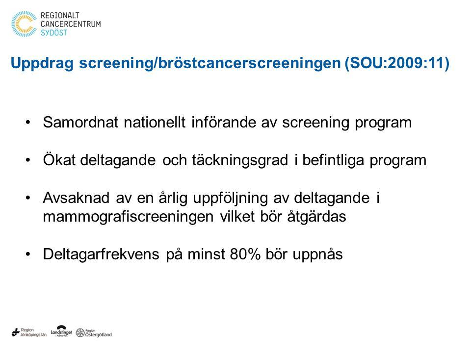 Uppdrag screening/bröstcancerscreeningen (SOU:2009:11) Samordnat nationellt införande av screening program Ökat deltagande och täckningsgrad i befintliga program Avsaknad av en årlig uppföljning av deltagande i mammografiscreeningen vilket bör åtgärdas Deltagarfrekvens på minst 80% bör uppnås