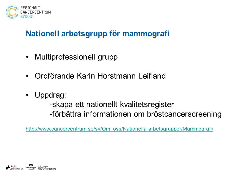 Nationell arbetsgrupp för mammografi Multiprofessionell grupp Ordförande Karin Horstmann Leifland Uppdrag: -skapa ett nationellt kvalitetsregister -förbättra informationen om bröstcancerscreening http://www.cancercentrum.se/sv/Om_oss/Nationella-arbetsgrupper/Mammografi/