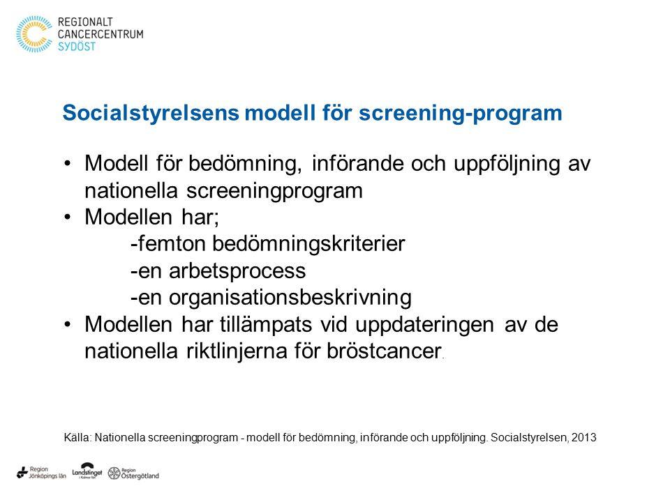 Socialstyrelsens modell för screening-program Modell för bedömning, införande och uppföljning av nationella screeningprogram Modellen har; -femton bedömningskriterier -en arbetsprocess -en organisationsbeskrivning Modellen har tillämpats vid uppdateringen av de nationella riktlinjerna för bröstcancer.