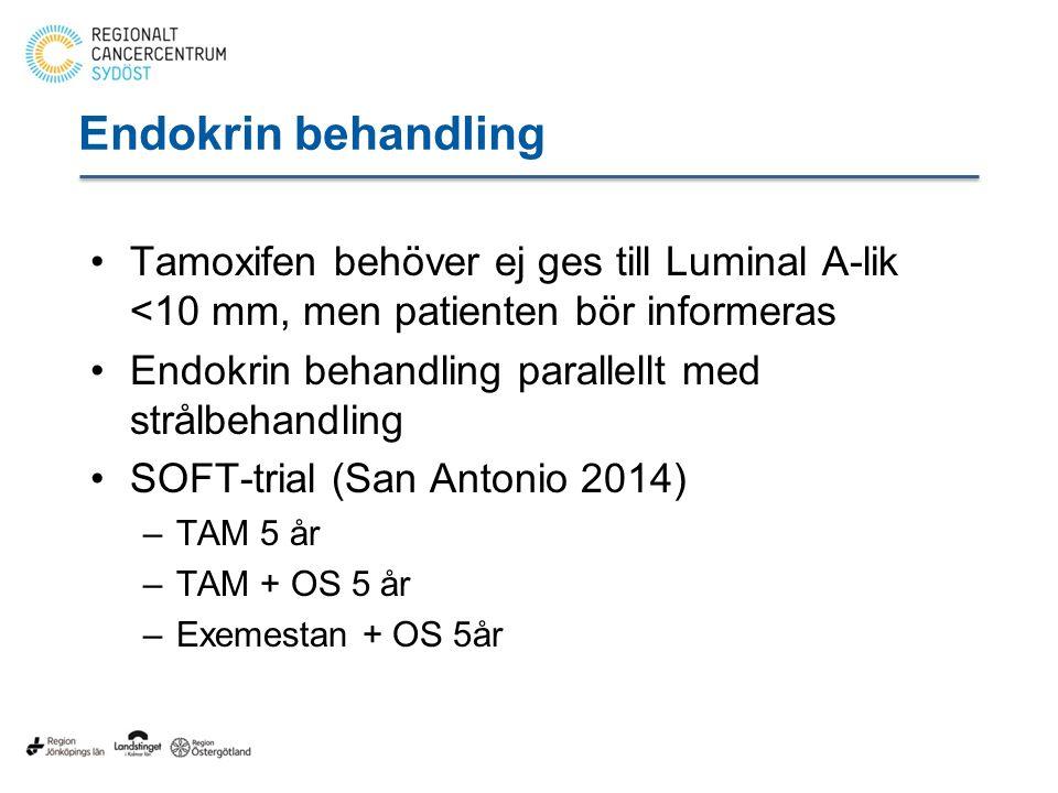 Endokrin behandling Tamoxifen behöver ej ges till Luminal A-lik <10 mm, men patienten bör informeras Endokrin behandling parallellt med strålbehandling SOFT-trial (San Antonio 2014) –TAM 5 år –TAM + OS 5 år –Exemestan + OS 5år
