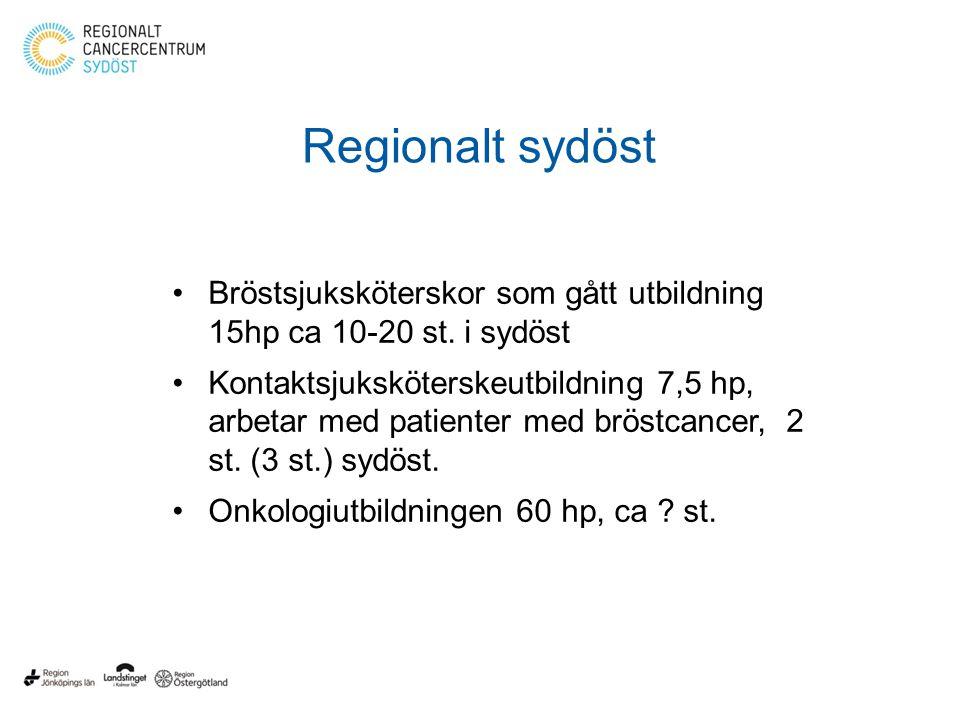 Regionalt sydöst Bröstsjuksköterskor som gått utbildning 15hp ca 10-20 st.