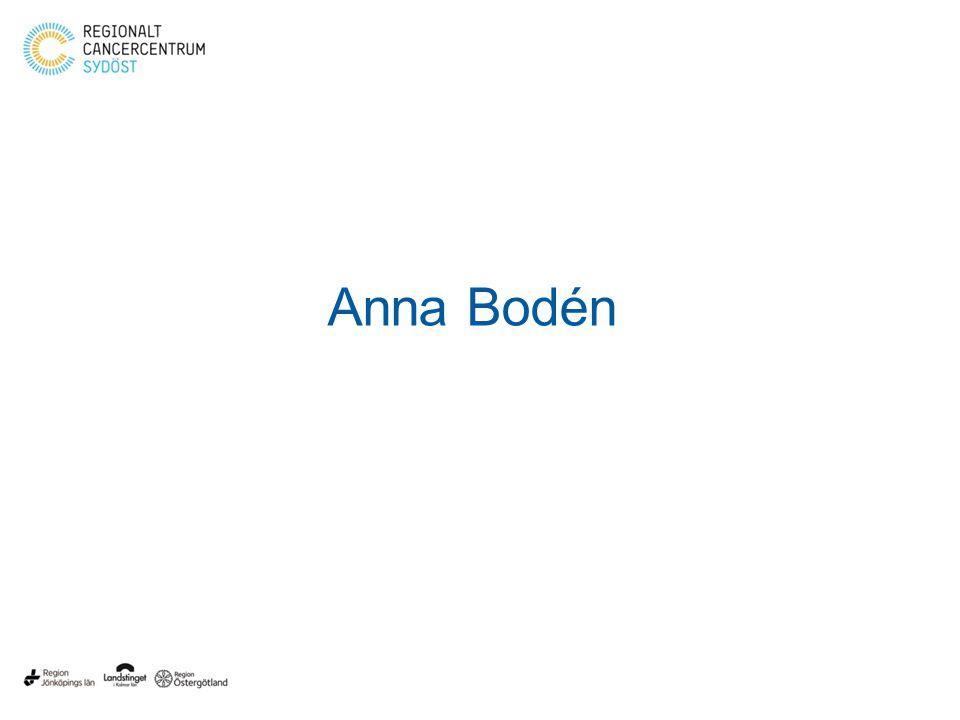 Anna Bodén