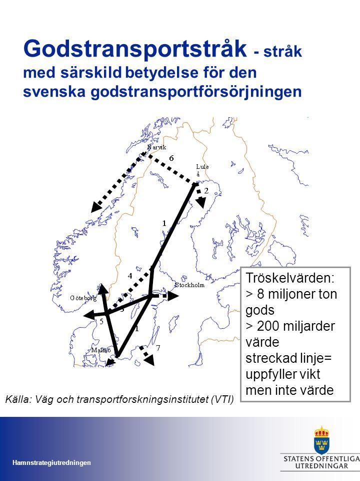 Hamnstrategiutredningen Godstransportstråk - stråk med särskild betydelse för den svenska godstransportförsörjningen Källa: Väg och transportforskning