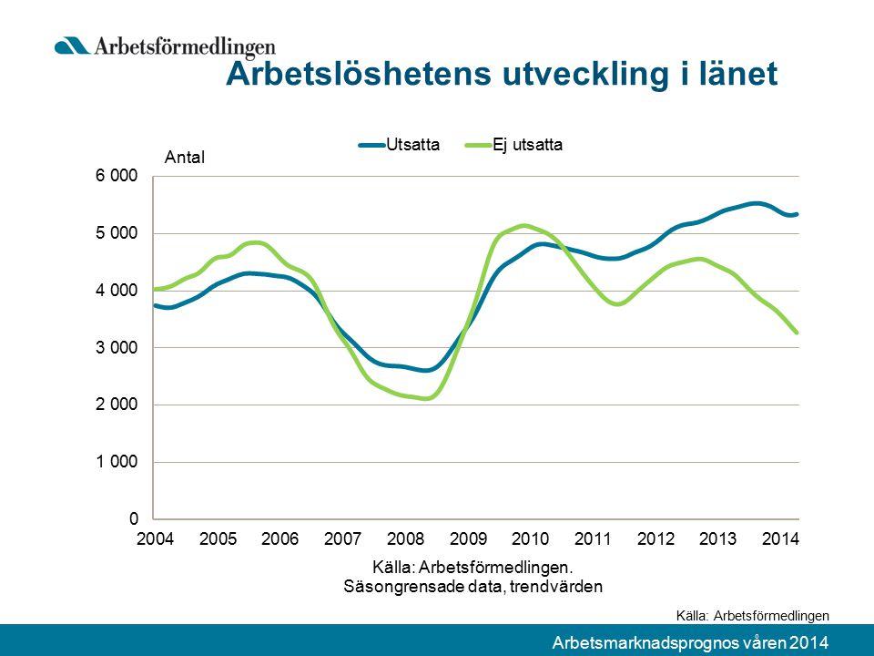 Arbetsmarknadsprognos våren 2014 Arbetslöshetens utveckling i länet Källa: Arbetsförmedlingen