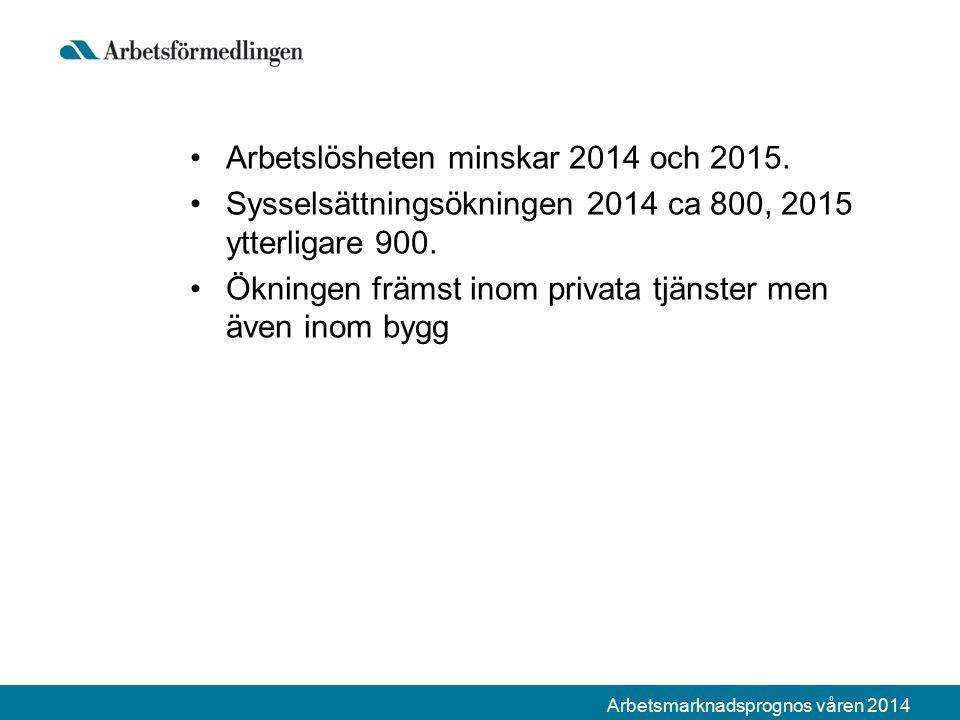 Arbetsmarknadsprognos våren 2014 Arbetslösheten minskar 2014 och 2015.
