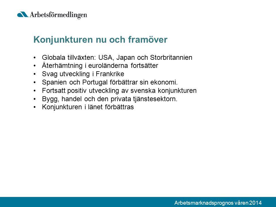 Arbetsmarknadsprognos våren 2014 Efterfrågeutveckling Inom respektive bransch
