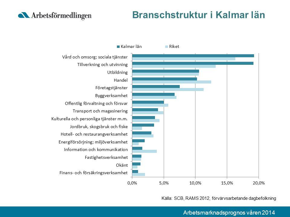 Arbetsmarknadsprognos våren 2014 Branschfördelning inom respektive kommun
