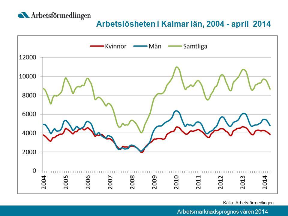 Arbetsmarknadsprognos våren 2014 Arbetslösheten i Kalmar län, 2004 - april 2014 Källa: Arbetsförmedlingen
