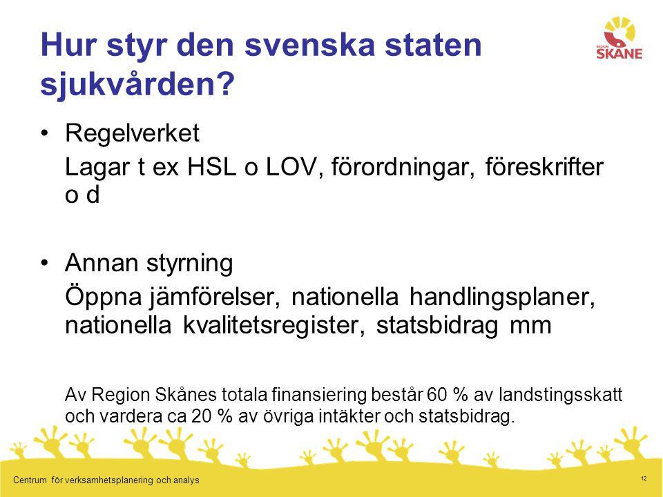 12 Centrum för verksamhetsplanering och analys Hur styr den svenska staten sjukvården.