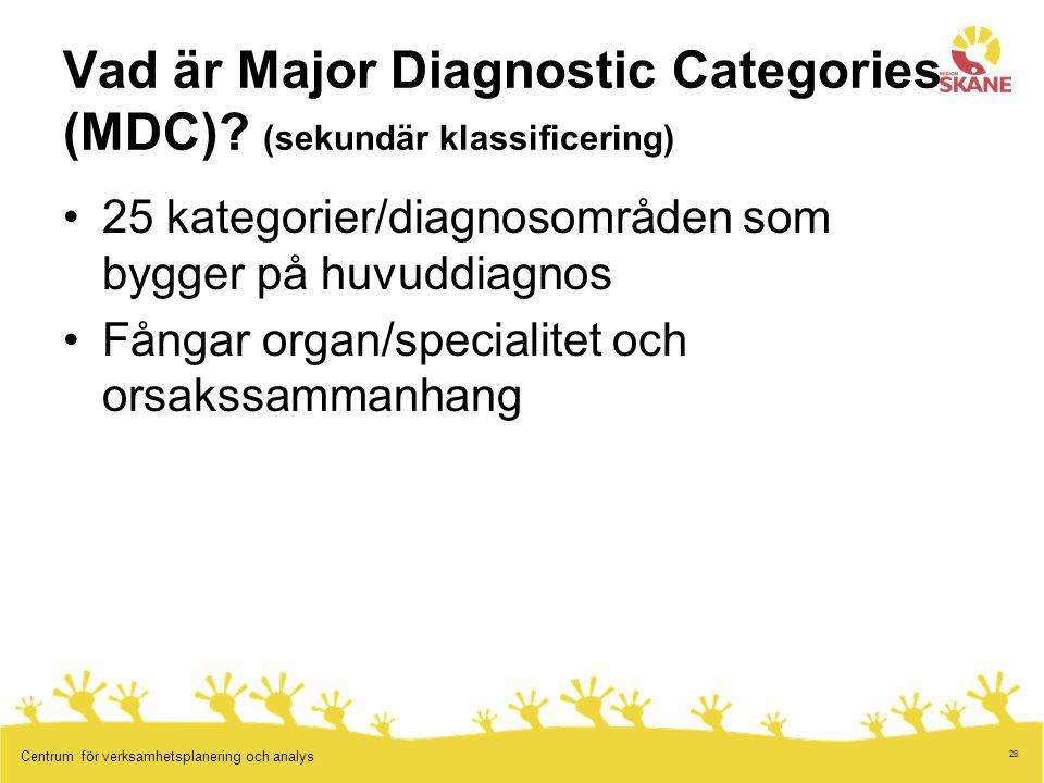 28 Centrum för verksamhetsplanering och analys Vad är Major Diagnostic Categories (MDC).
