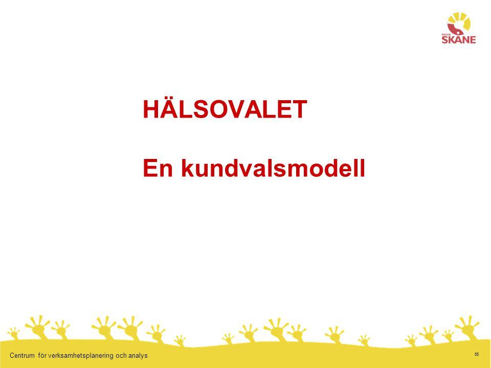 55 Centrum för verksamhetsplanering och analys HÄLSOVALET En kundvalsmodell