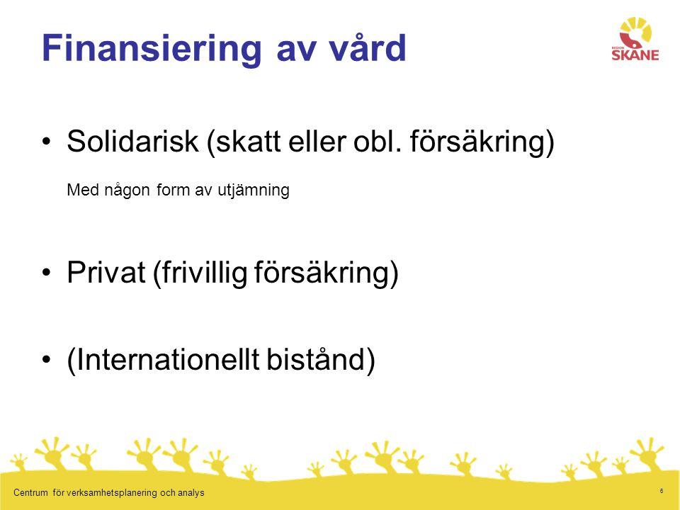 6 Centrum för verksamhetsplanering och analys Finansiering av vård Solidarisk (skatt eller obl.