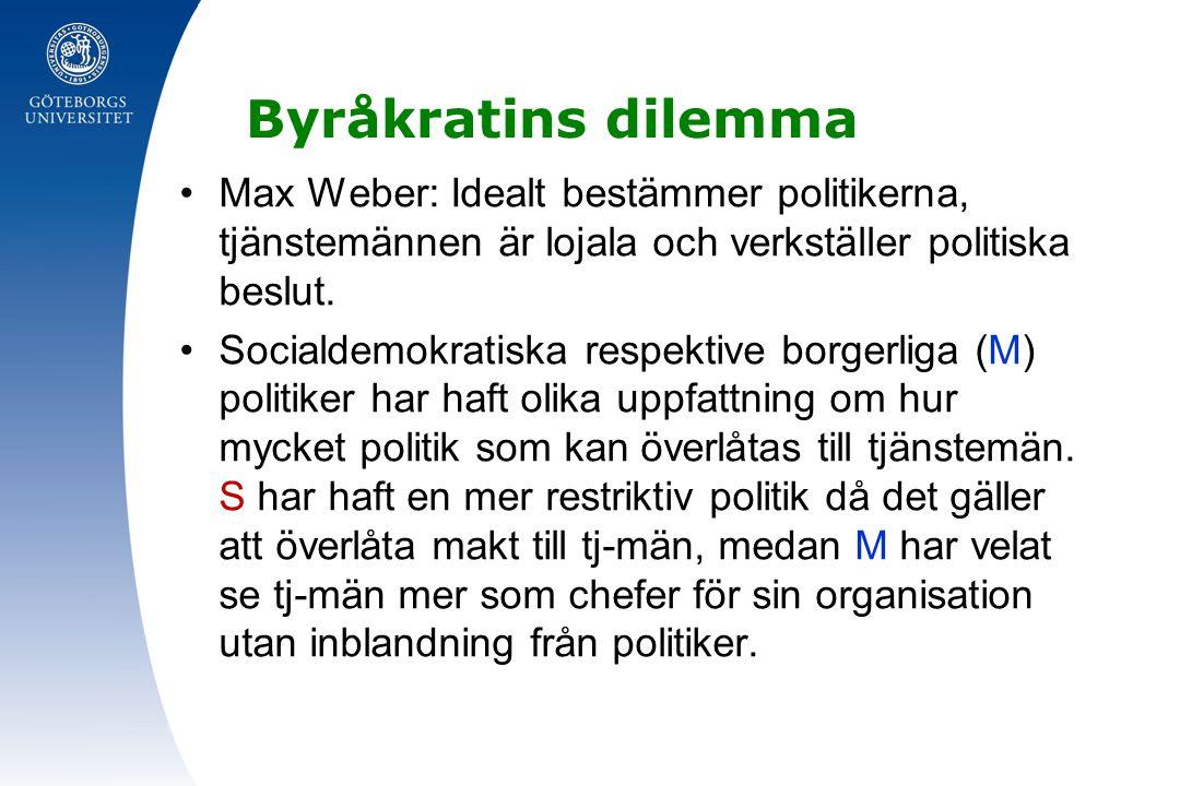 Byråkratins dilemma Max Weber: Idealt bestämmer politikerna, tjänstemännen är lojala och verkställer politiska beslut. Socialdemokratiska respektive b