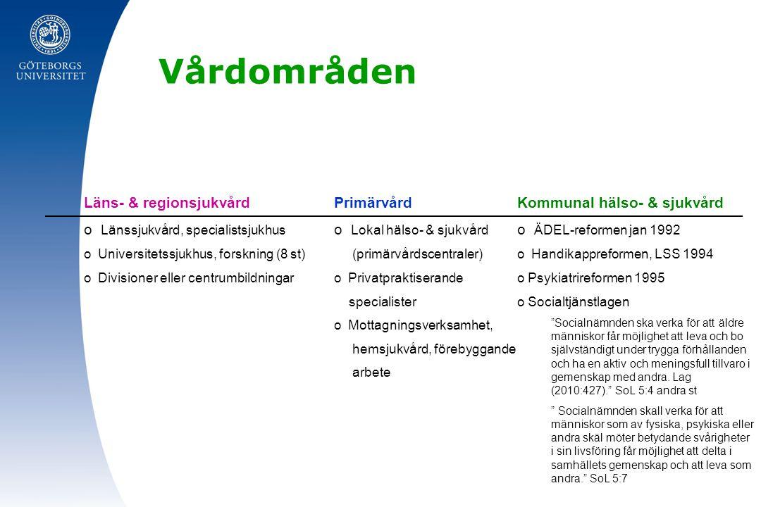 Vårdområden Läns- & regionsjukvård o Länssjukvård, specialistsjukhus o Universitetssjukhus, forskning (8 st) o Divisioner eller centrumbildningar Prim