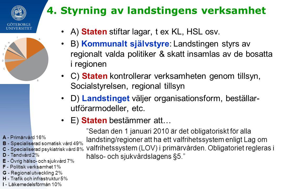 A) Staten stiftar lagar, t ex KL, HSL osv. B) Kommunalt självstyre: Landstingen styrs av regionalt valda politiker & skatt insamlas av de bosatta i re