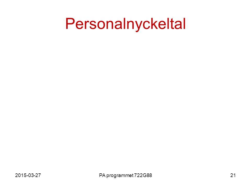 Personalnyckeltal 2015-03-27PA programmet 722G8821