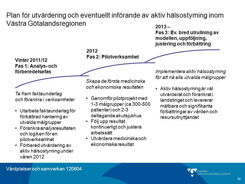 Vårdplatser och samverkan 120604 Plan för utvärdering och eventuellt införande av aktiv hälsostyrning inom Västra Götalandsregionen Vinter 2011/12 Fas