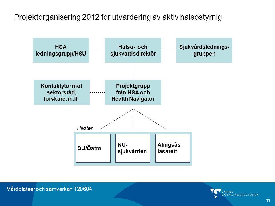 Vårdplatser och samverkan 120604 Projektorganisering 2012 för utvärdering av aktiv hälsostyrnig 11 Hälso- och sjukvårdsdirektör Projektgrupp från HSA