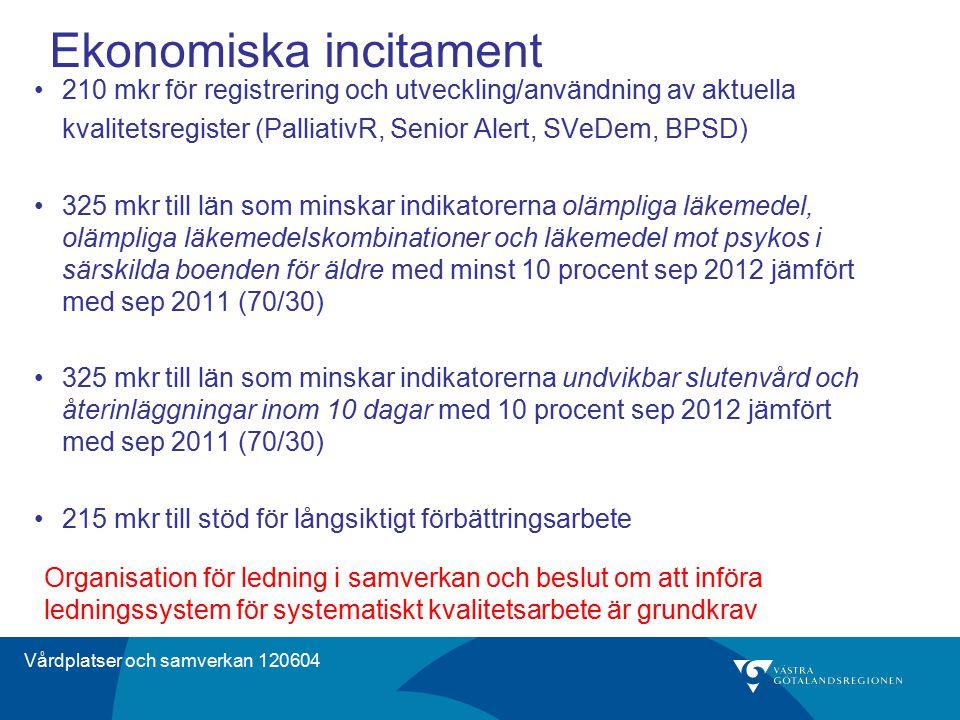 Vårdplatser och samverkan 120604 Ekonomiska incitament 210 mkr för registrering och utveckling/användning av aktuella kvalitetsregister (PalliativR, S
