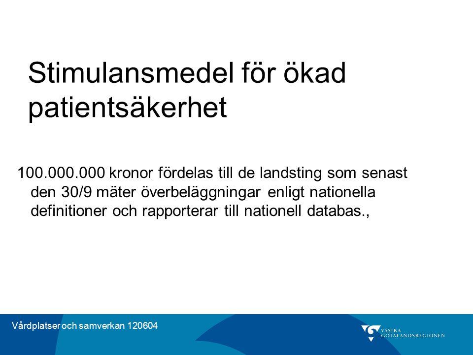 Vårdplatser och samverkan 120604 Stimulansmedel för ökad patientsäkerhet 100.000.000 kronor fördelas till de landsting som senast den 30/9 mäter överb