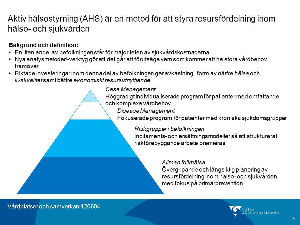 Vårdplatser och samverkan 120604 Avancerad, analytiskt driven identifiering av patienter med hög- och undvikbar risk för försämring och akut vård i närtid Utbildning och handledning av sjuksköterskor Beslutsstöd med fokus på att stänga de gap som orsakar patientens risk Kontinuerlig riskbedömning styr kontaktfrekvens och åtgärd Kontinuerlig uppföljning och utvärdering av totala effekter för patient och landstinget (livskvalitet, mortalitet, resursanvändning) Prediktiva modeller för att styra insatser till rätt patienter i rätt tid Strukturerad process för intervention mellan sjuksköterska och patient Uppföljning on-line Aktiv hälsostyrning är en sammanhållen värdekedja som ger bättre hälsa och resurseffektiv vård för patienter med stora vårdbehov 1 2 3 9