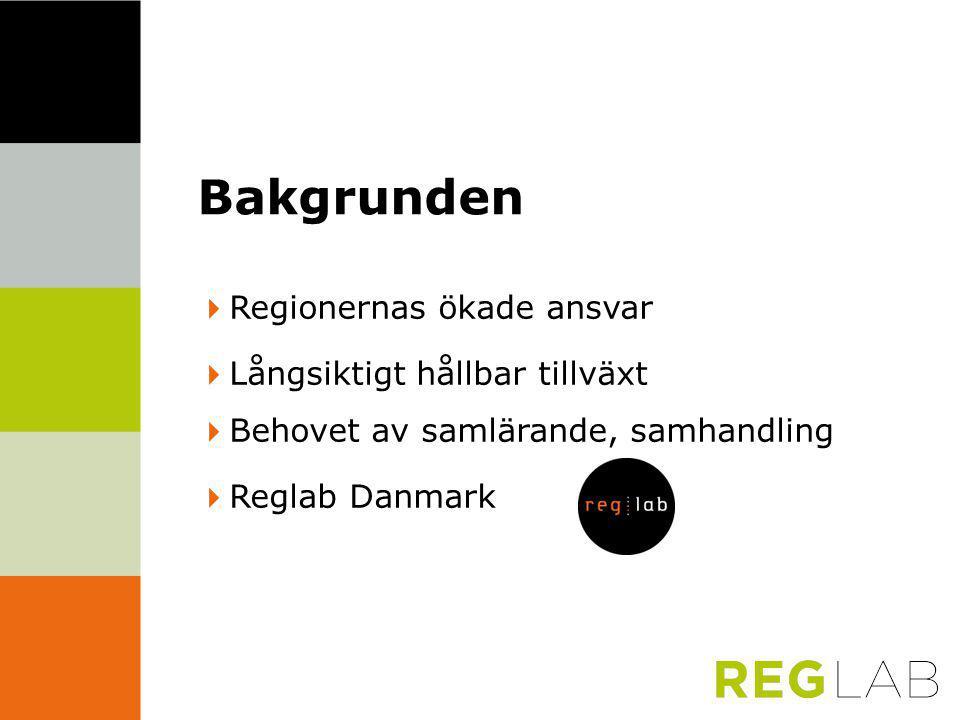 Bakgrunden  Regionernas ökade ansvar  Långsiktigt hållbar tillväxt  Behovet av samlärande, samhandling  Reglab Danmark
