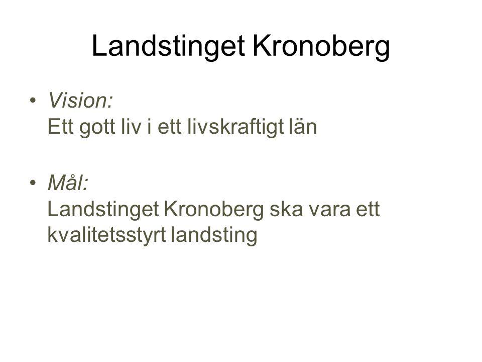 Landstinget Kronoberg Vision: Ett gott liv i ett livskraftigt län Mål: Landstinget Kronoberg ska vara ett kvalitetsstyrt landsting