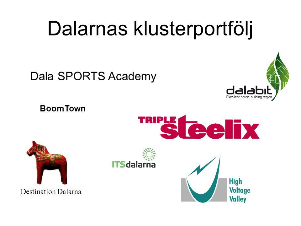Dalarnas klusterportfölj BoomTown Dala SPORTS Academy Destination Dalarna