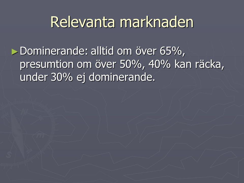 Relevanta marknaden ► Dominerande: alltid om över 65%, presumtion om över 50%, 40% kan räcka, under 30% ej dominerande.