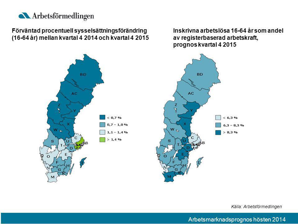 Källa: Arbetsförmedlingen Arbetsmarknadsprognos hösten 2014 Inskrivna arbetslösa 16-64 år som andel av registerbaserad arbetskraft, prognos kvartal 4