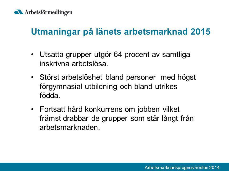 Arbetsmarknadsprognos hösten 2014 Utsatta grupper utgör 64 procent av samtliga inskrivna arbetslösa. Störst arbetslöshet bland personer med högst förg