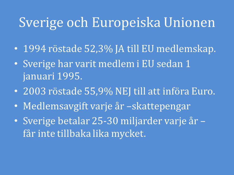 Sverige och Europeiska Unionen 1994 röstade 52,3% JA till EU medlemskap. Sverige har varit medlem i EU sedan 1 januari 1995. 2003 röstade 55,9% NEJ ti