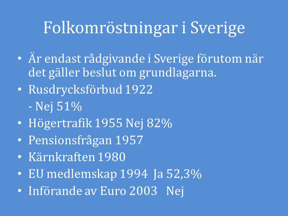 Folkomröstningar i Sverige Är endast rådgivande i Sverige förutom när det gäller beslut om grundlagarna. Rusdrycksförbud 1922 - Nej 51% Högertrafik 19