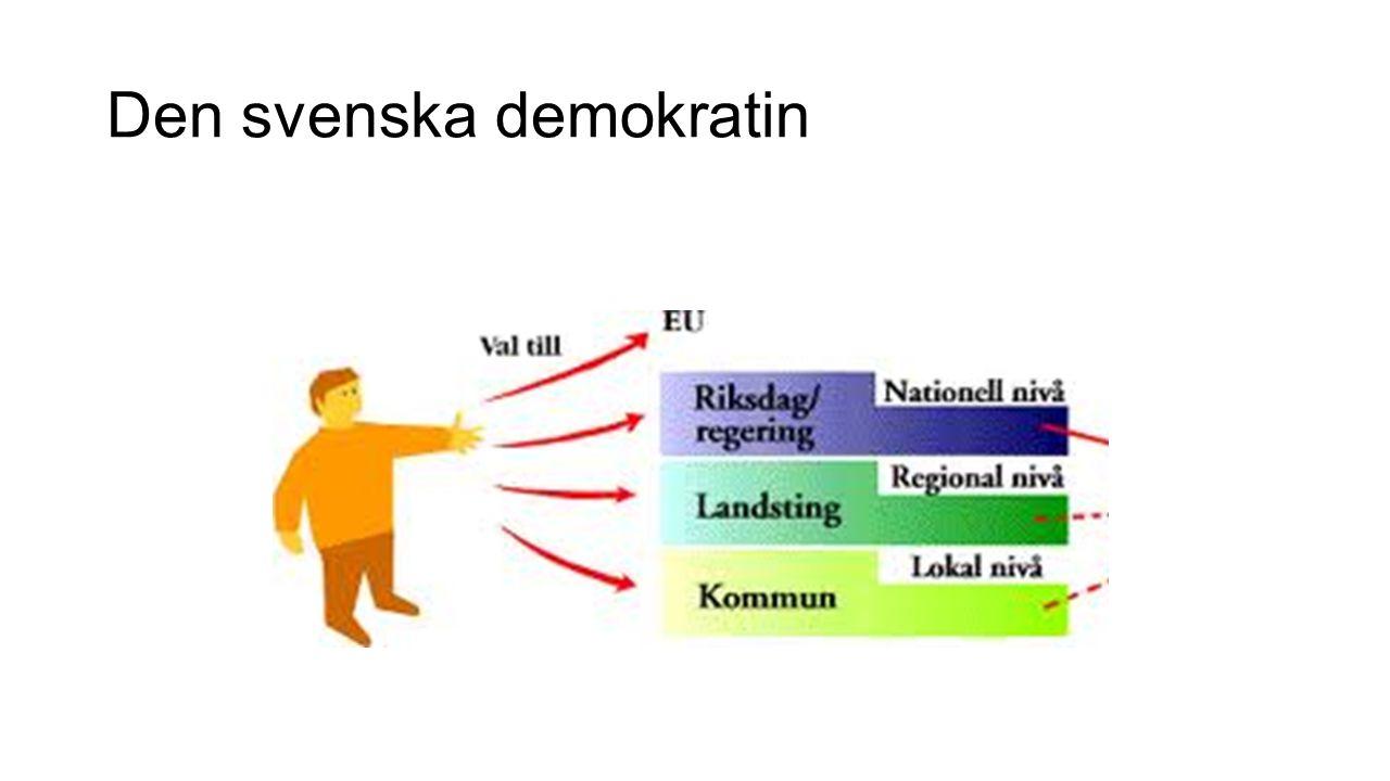 Den svenska demokratin