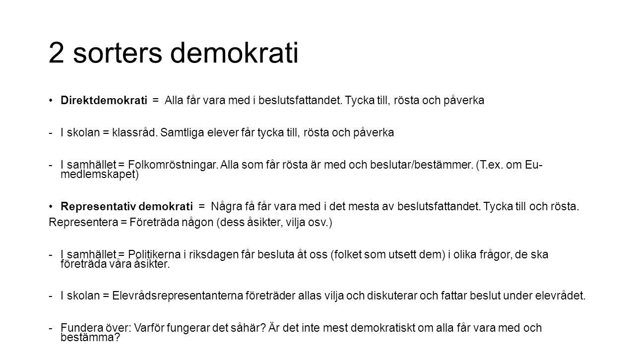 2 sorters demokrati Direktdemokrati = Alla får vara med i beslutsfattandet. Tycka till, rösta och påverka -I skolan = klassråd. Samtliga elever får ty