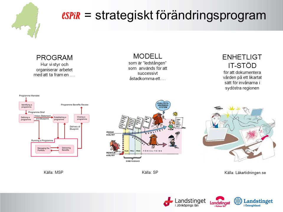 = strategiskt förändringsprogram Källa: MSPKälla: SP Källa: Läkartidningen.se PROGRAM Hur vi styr och organiserar arbetet med att ta fram en …. MODELL