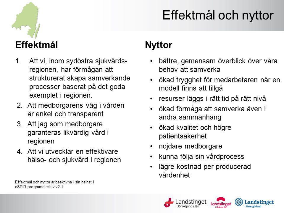 Effektmål och nyttor Effektmål 1.Att vi, inom sydöstra sjukvårds- regionen, har förmågan att strukturerat skapa samverkande processer baserat på det goda exemplet i regionen.