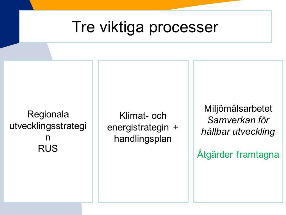 Regionala utvecklingsstrategi n RUS Klimat- och energistrategin + handlingsplan Miljömålsarbetet Samverkan för hållbar utveckling Åtgärder framtagna T