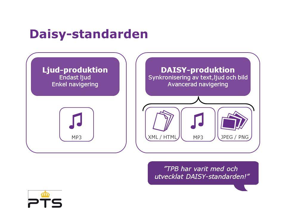 XML / HTMLJPEG / PNG MP3 Daisy-standarden DAISY-produktion Synkronisering av text,ljud och bild Avancerad navigering Ljud-produktion Endast ljud Enkel navigering MP3 TPB har varit med och utvecklat DAISY-standarden!
