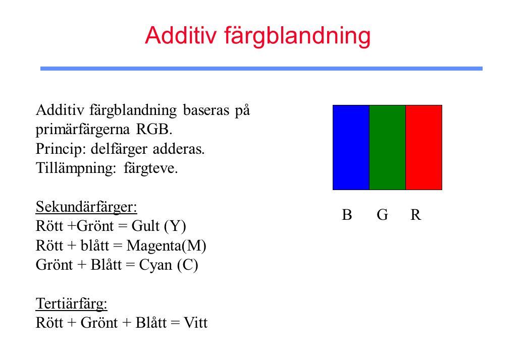 Additiv färgblandning Additiv färgblandning baseras på primärfärgerna RGB.