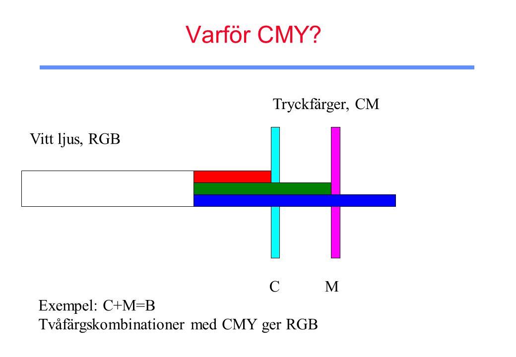 Varför CMY Vitt ljus, RGB Tryckfärger, CM C M Exempel: C+M=B Tvåfärgskombinationer med CMY ger RGB
