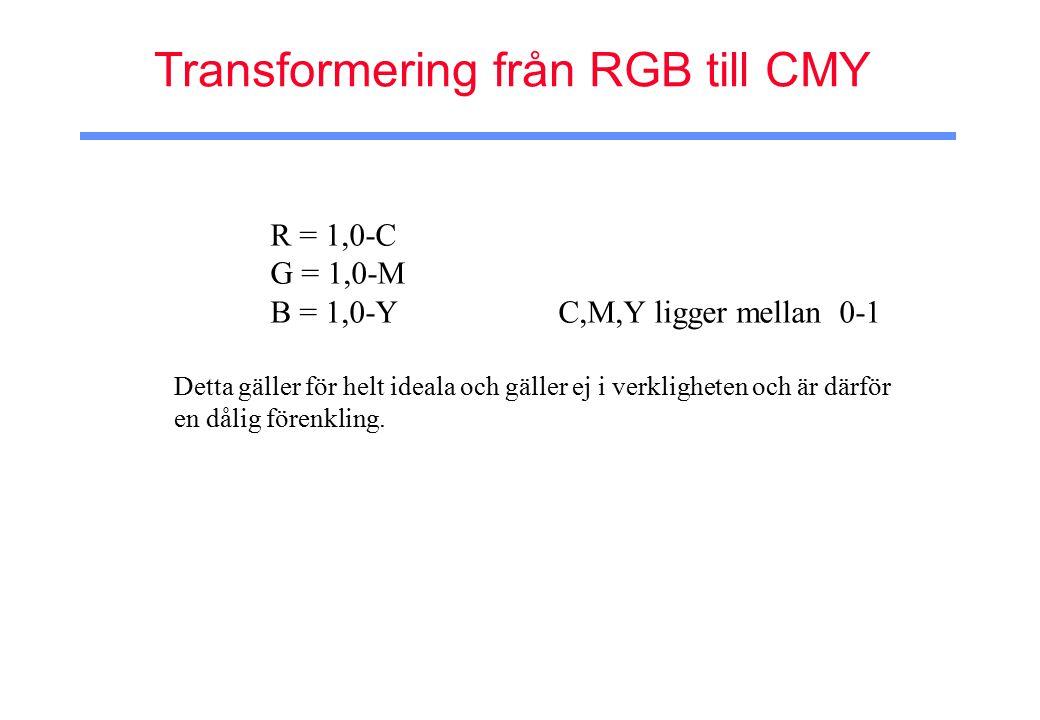 Transformering från RGB till CMY R = 1,0-C G = 1,0-M B = 1,0-YC,M,Y ligger mellan 0-1 Detta gäller för helt ideala och gäller ej i verkligheten och är därför en dålig förenkling.