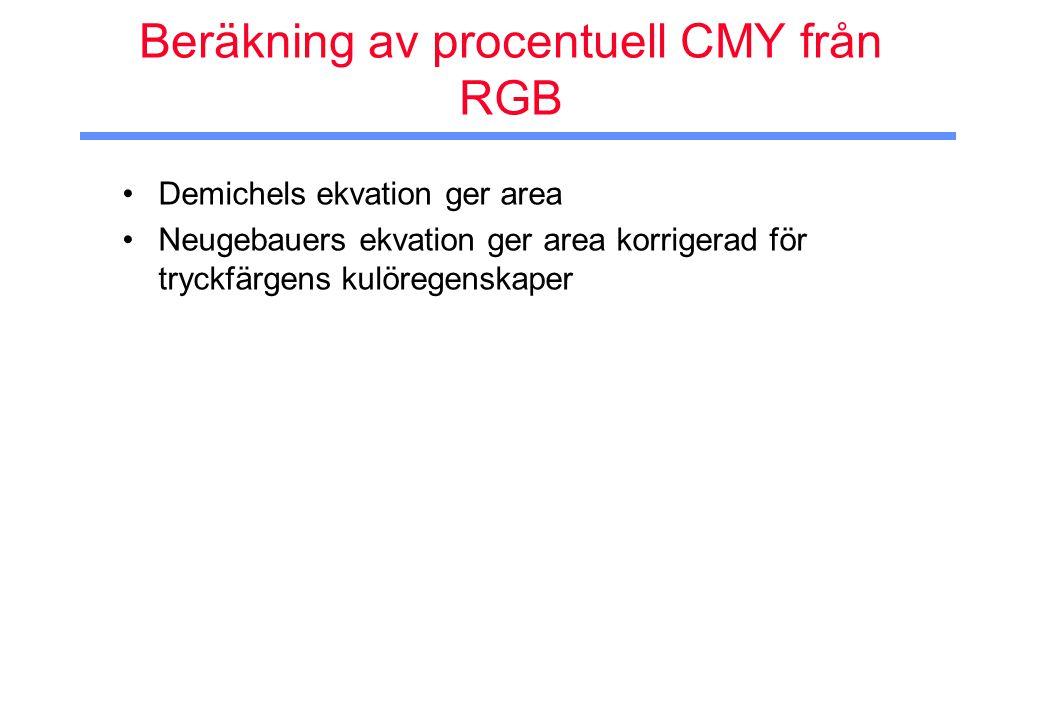 Beräkning av procentuell CMY från RGB Demichels ekvation ger area Neugebauers ekvation ger area korrigerad för tryckfärgens kulöregenskaper