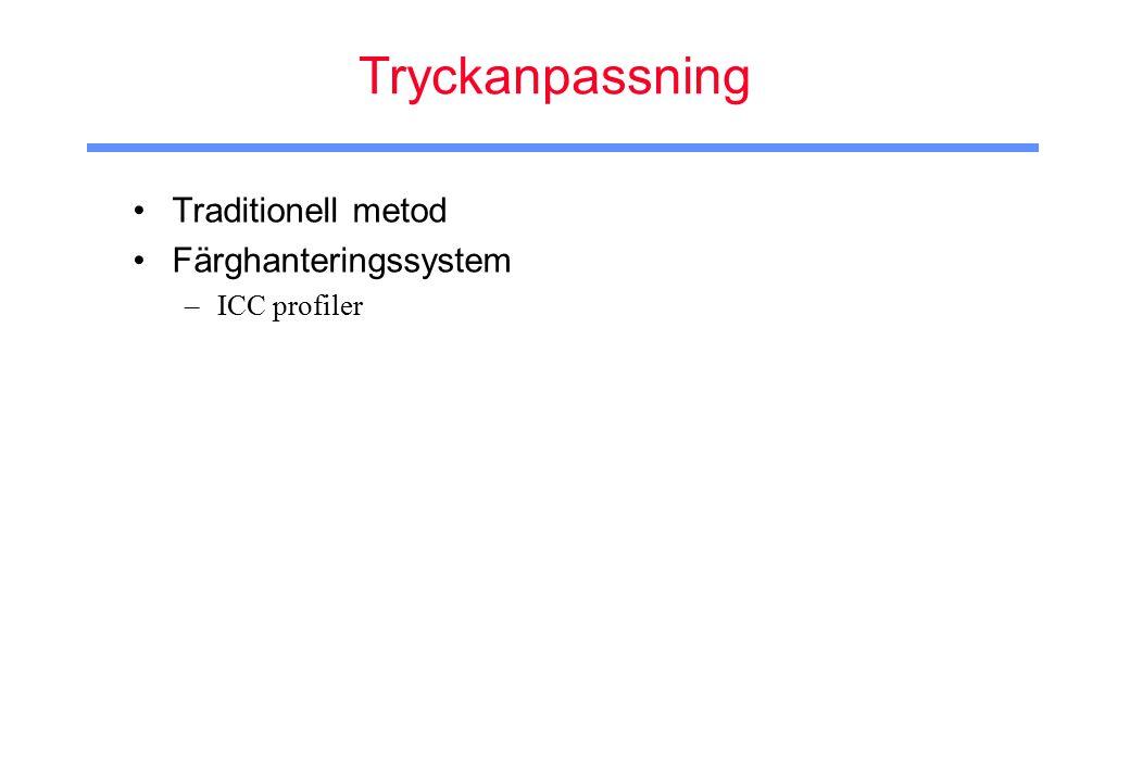 Tryckanpassning Traditionell metod Färghanteringssystem –ICC profiler
