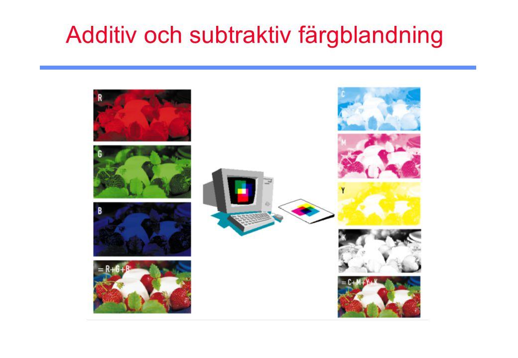 Additiv och subtraktiv färgblandning