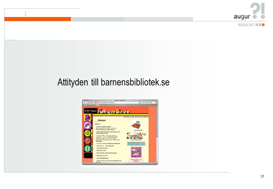 31 Attityden till barnensbibliotek.se