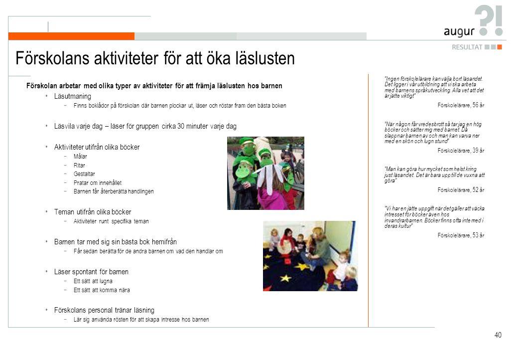 40 Förskolans aktiviteter för att öka läslusten Förskolan arbetar med olika typer av aktiviteter för att främja läslusten hos barnen Läsutmaning −Finns boklådor på förskolan där barnen plockar ut, läser och röstar fram den bästa boken Läsvila varje dag – läser för gruppen cirka 30 minuter varje dag Aktiviteter utifrån olika böcker −Målar −Ritar −Gestaltar −Pratar om innehållet −Barnen får återberätta handlingen Teman utifrån olika böcker −Aktiviteter runt specifika teman Barnen tar med sig sin bästa bok hemifrån −Får sedan berätta för de andra barnen om vad den handlar om Läser spontant för barnen −Ett sätt att lugna −Ett sätt att komma nära Förskolans personal tränar läsning −Lär sig använda rösten för att skapa intresse hos barnen Ingen förskolelärare kan välja bort läsandet.