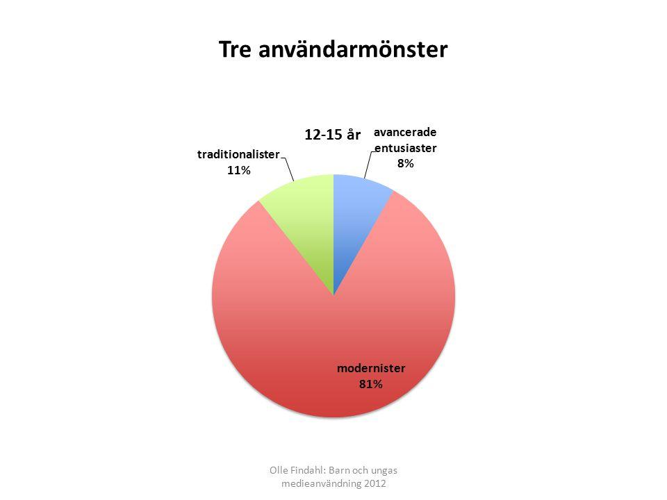 Tre användarmönster Olle Findahl: Barn och ungas medieanvändning 2012